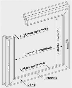 Как выполнить замеры рулонных штор с кассетной системой Uni-1 и Uni-2